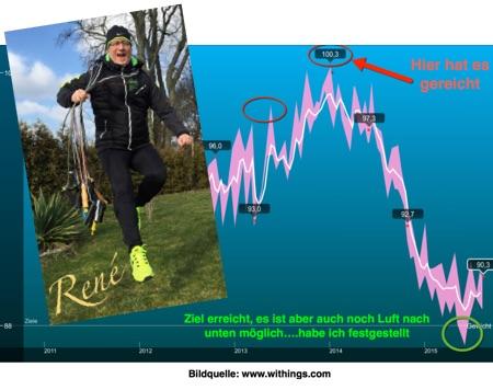 Springseilpower Seilspringen Workouts